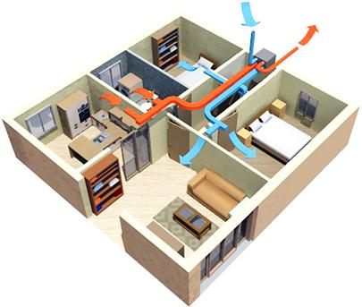 La ventilazione meccanica controllata potenzialit - Ventilazione forzata casa ...